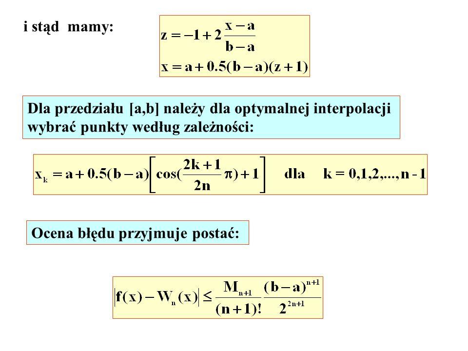 i stąd mamy: Dla przedziału [a,b] należy dla optymalnej interpolacji. wybrać punkty według zależności: